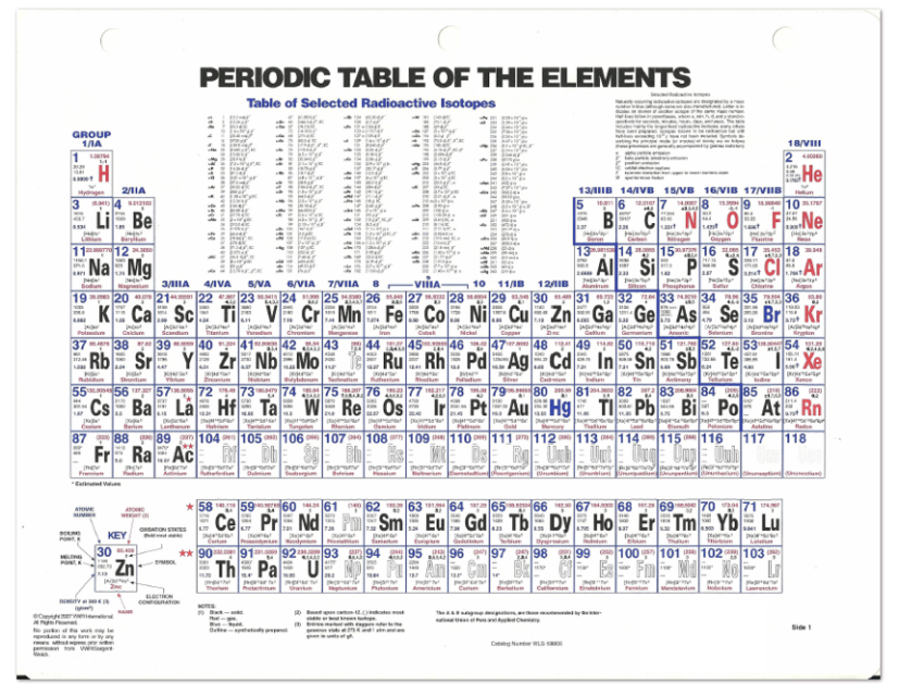 Periodic table of elements 8 5 x 11 two sided informative for 11 periodic table