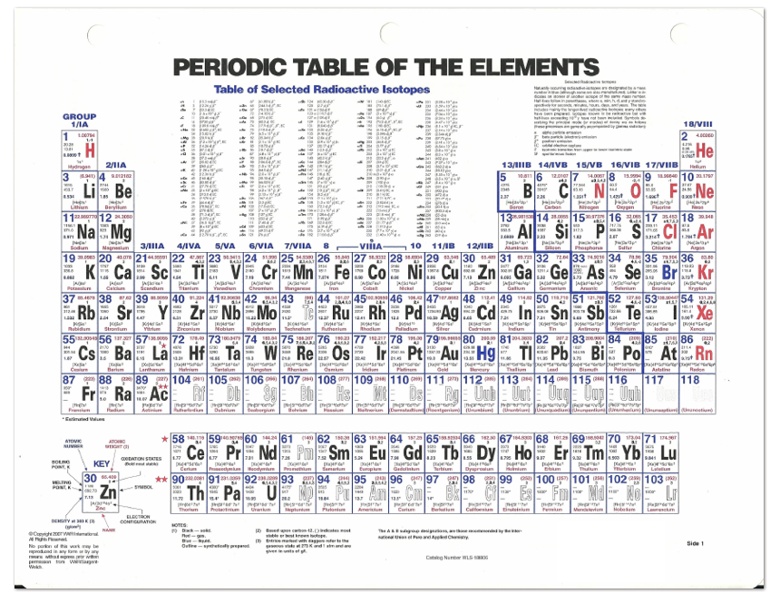 Periodic table of elements 85 x 11 two sided informative urtaz Image collections