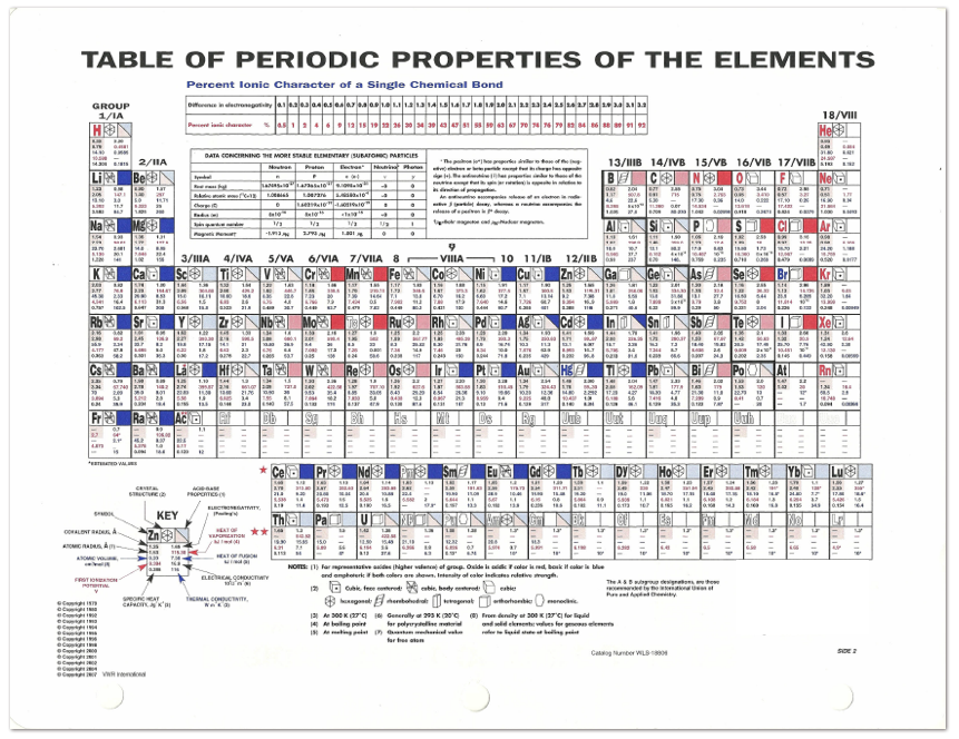 periodic table of elements 11 x 17 two sided informative - 8 5 X 11 Periodic Table Of Elements